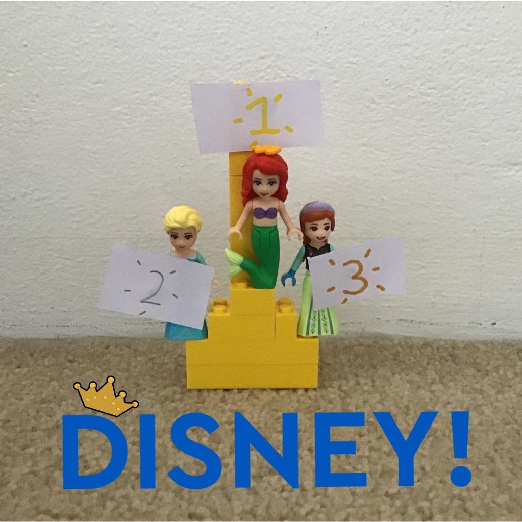 My top 3 favourite Disney princesses!